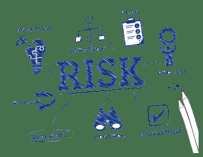 Safety Risk Strategy